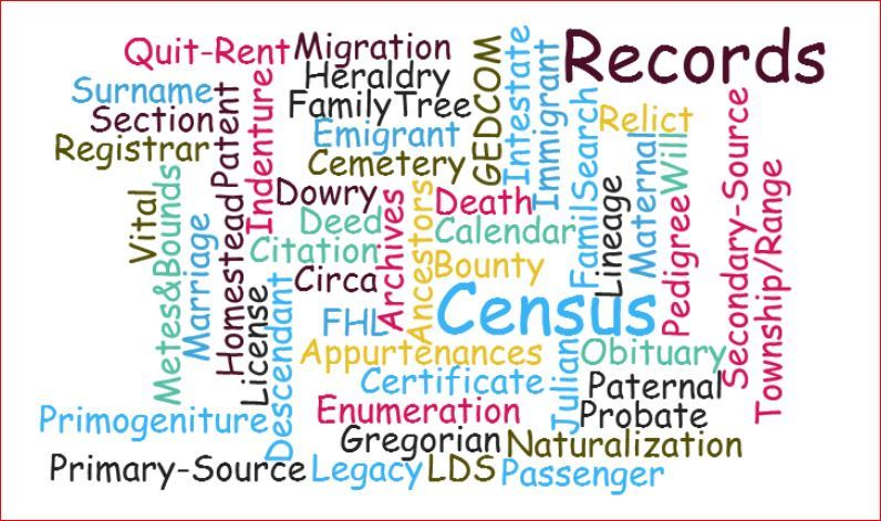 Tennessee Genealogical Society - TNGS Sponsored Events